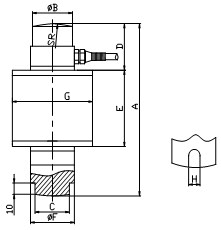 device load cell
