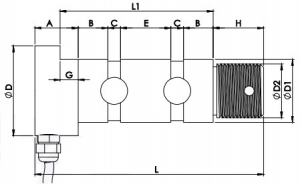 safe limiter device load cell