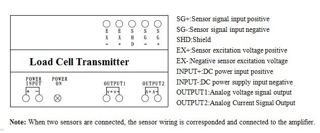 Amplifiers for sensors