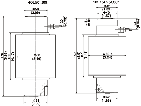 Column Compression Load Cell