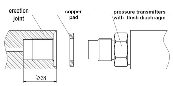 Industrial Pressure Transducers