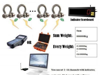 Wireless Loadshackle load cell price