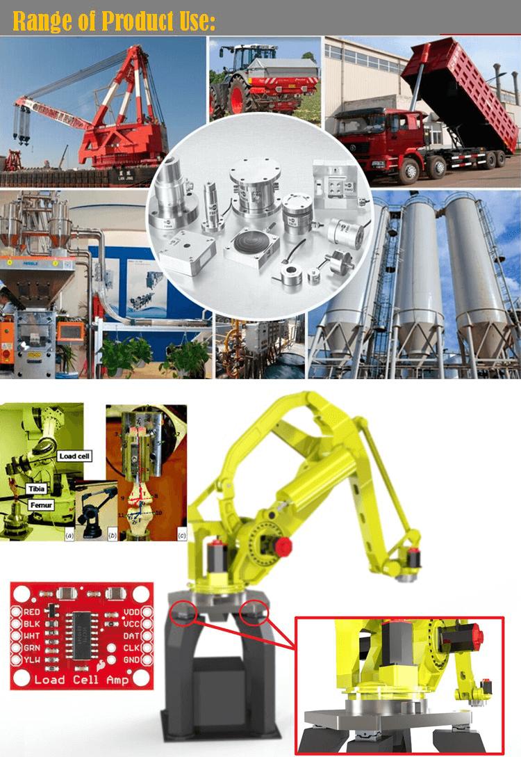 Multi-Axis Torque Sensor
