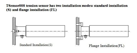 Sensor Roller