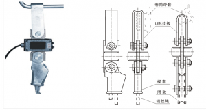 Tension cell module