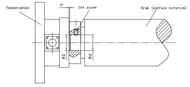 tension-recording sensor